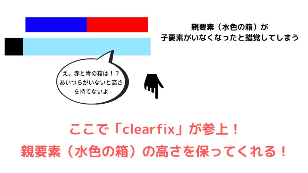 clearfix解説