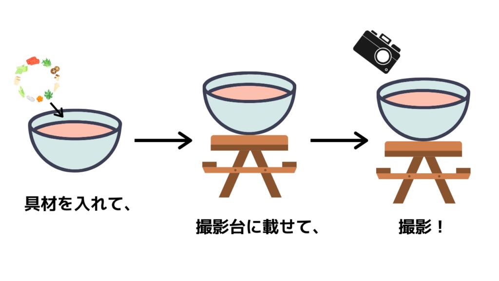 コミット(具材)