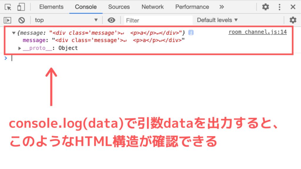 console.log(data)の出力結果
