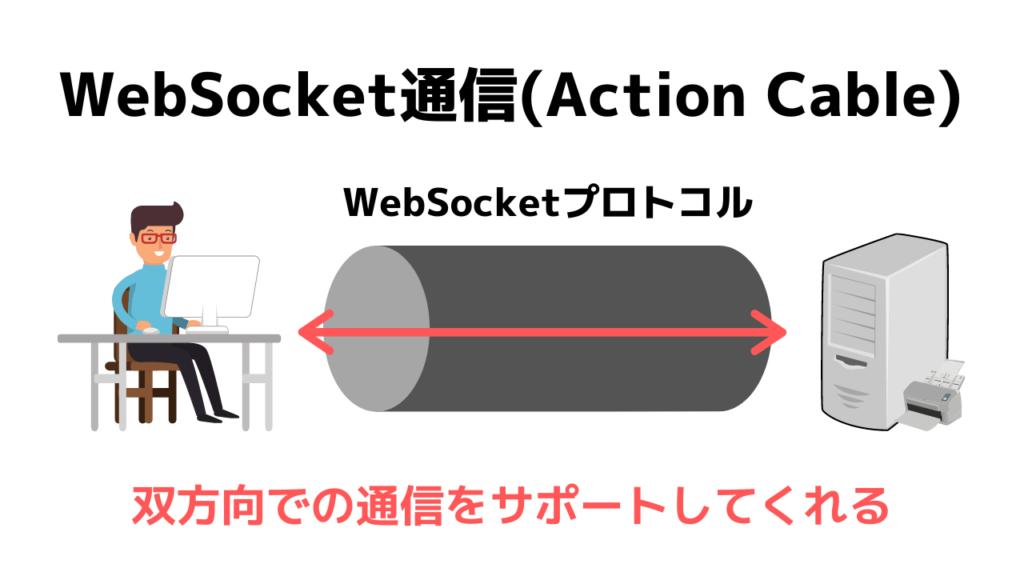 WebSocket通信