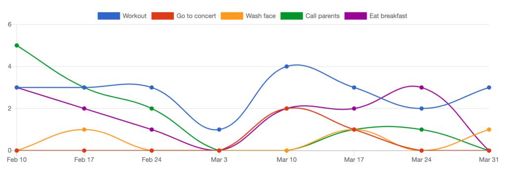 複数データのグラフ